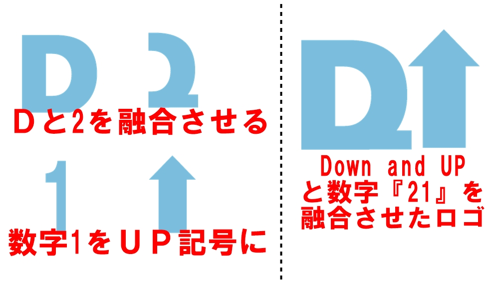 Down and UP,スタンプ,妹,誕生日,プレゼント,ブログ,ダウン症